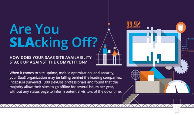 How Does your SAAS Site Availability Stack Up Against the Competition?