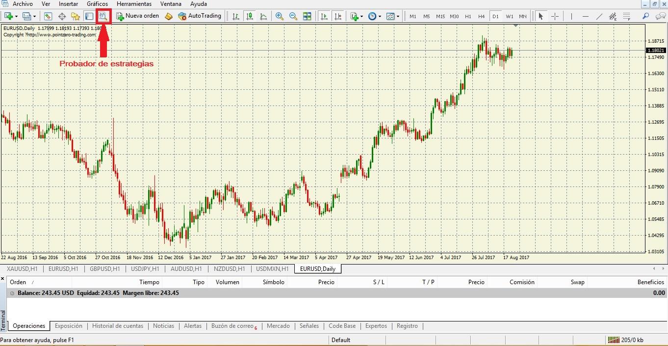 Fx Blue Trading Simulator Mt4 Dibs Method Forex Factory