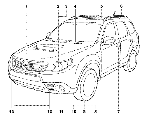 Subaru Flat 4 Engine Diagram Porsche Boxster Engine