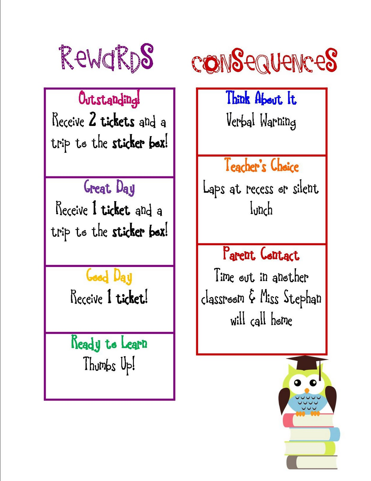 Miraculous Printable Family Rules And Consequences Download Free Architecture Designs Itiscsunscenecom