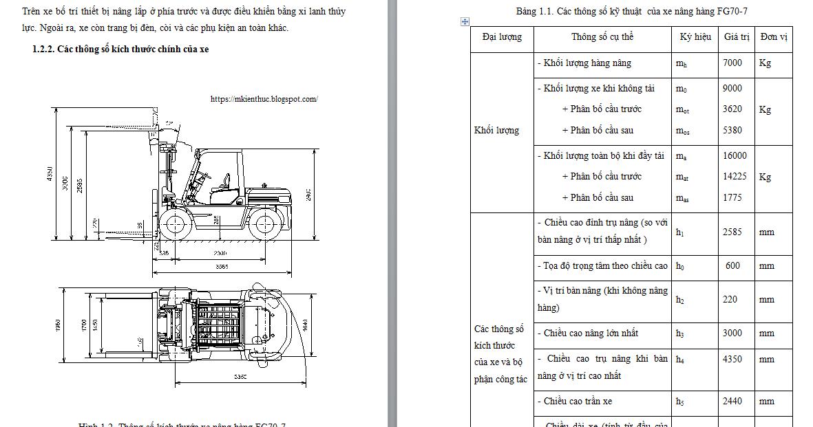 Khảo sát và tính toán kiểm nghiệm hệ thống phanh trên xe nâng hàng FG70-7