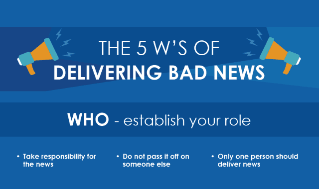 The 5 W's of Delivering Bad News