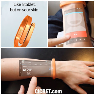 Circlet Bracelet, Pengganti Dari Smart Watch