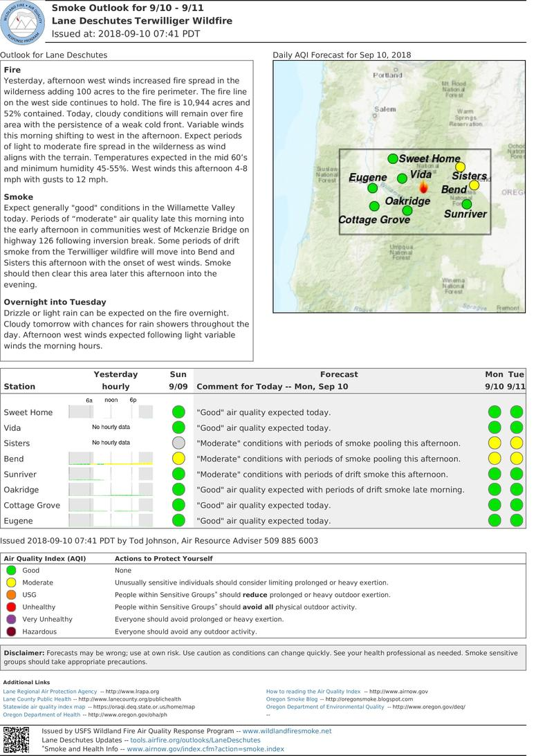 smoke outlook for lane deschutes terwilliger fire for monday and tuesday sept 10 11 2018
