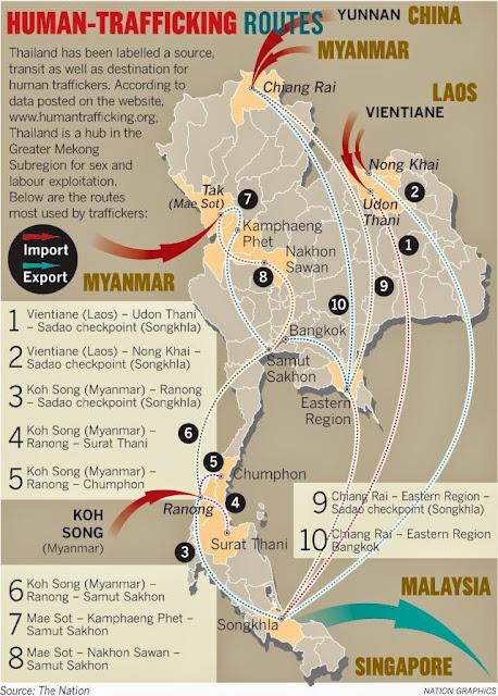 Menschenhandel Thailand Routen