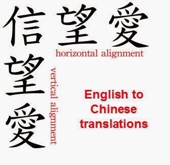 Essential Role of English to Mandarin Chinese Translation ...