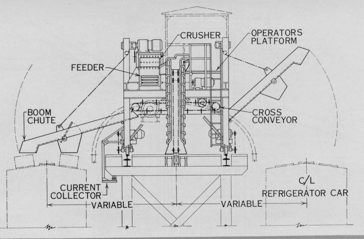 Model Railroad Minutiae Railroad Icing Equipment