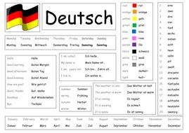 مفردات_ألمانية_مترجمة   تستخدمها في حياتك اليومية في الجوب سنتر