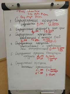 Тренинг-центр AdvanceIT, продвинутые курсы для менеджеров