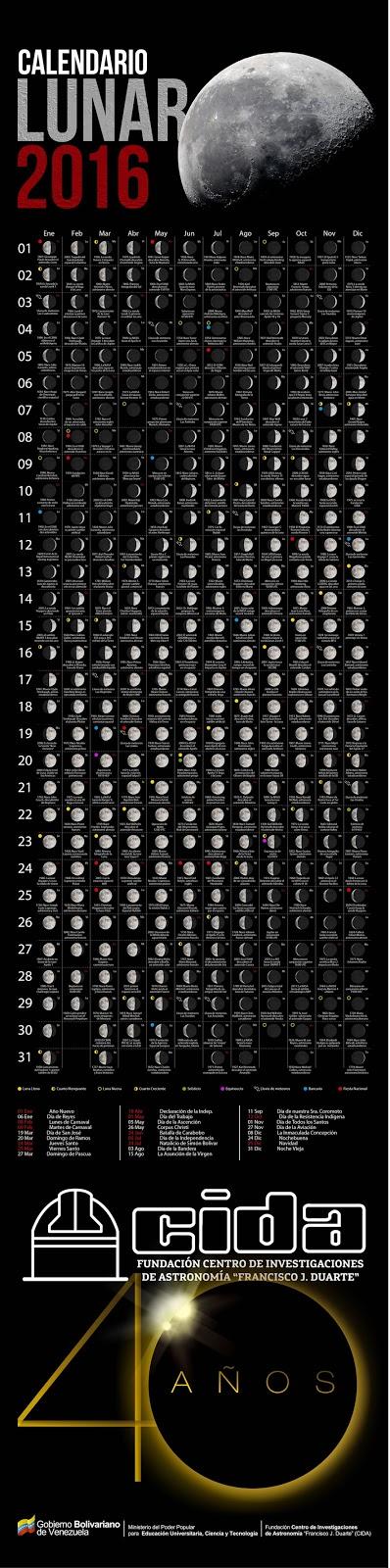 El selv tico calendario lunar 2016 para venezuela del cida for Calendario lunar junio