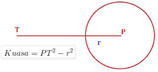 gambar kuasa lingkaran