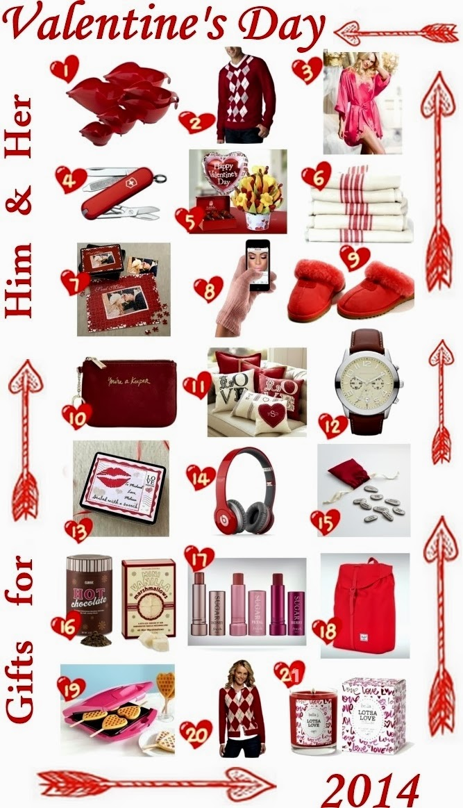 sc 1 st  The Domestic Curator & The Domestic Curator: Valentineu0027s Day Gifts For Him u0026 Her