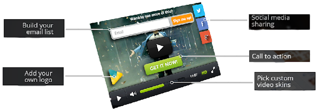 [GIVEAWAY] VideoSkin [The Facebook Video Player]