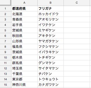 Google Apps Script試行錯誤Blog: MECAPIを利用して漢字にフリガナをふる