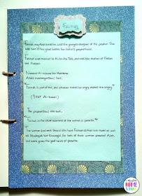 who was fatima bint Muhamad - muslim homeschool project