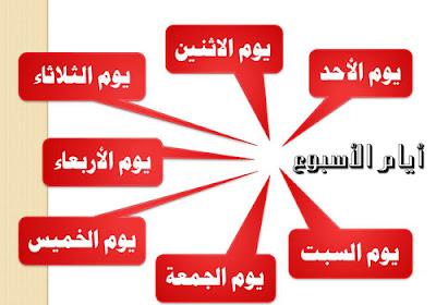Nama – Nama Hari Dalam Bahasa Arab