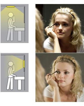 Διαφορά εξάπλωσης του φωτός