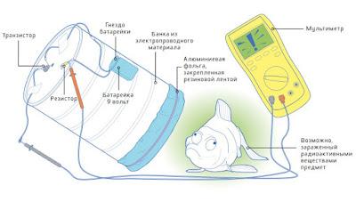 Самодельный дозиметр для измерения радиации