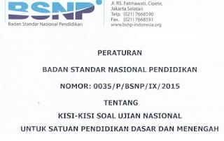 Download Kisi-Kisi Soal Ujian Nasional 2016 SMP/MTs + Kunci Jawaban