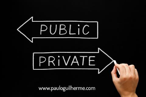 Enviar uma mensagem privada no Google+