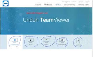 Cara instal dan  menggunakan teamview