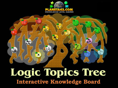 Logic Topics Tree Game