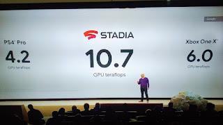 Proses Grafis GPU di Stadia Data Center Lebih kuat dibandingkan dengan PS4 maupun Xbox One X