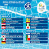 مواعيد مباريات أولمبياد ريو 2016
