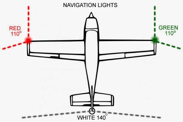 Navigation And Position Lights