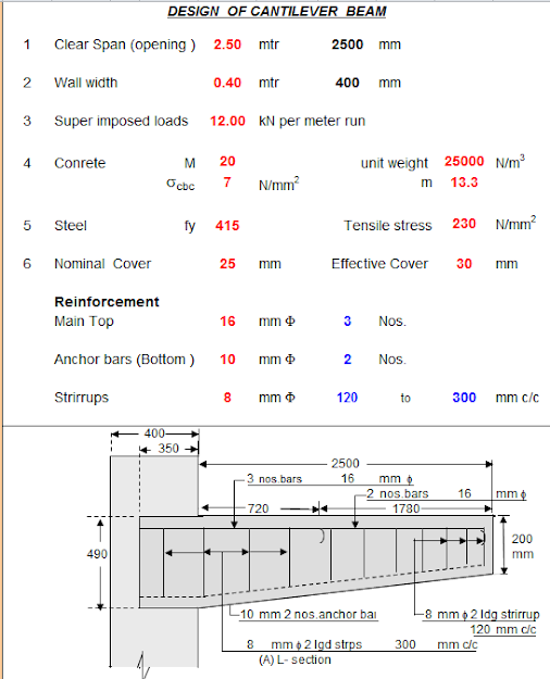 ... Cantilever Beam Excel Sheet Design of Cantilever Beam Excel Sheet