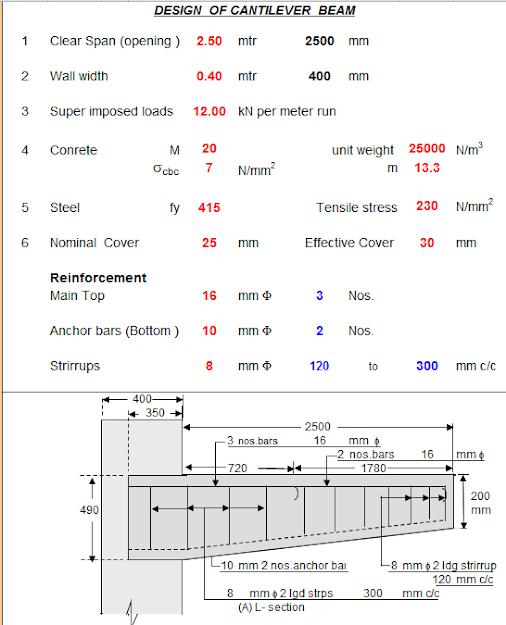 ... Cantilever Beam Excel Sheet Design of Cantilever Beam Excel Sheet