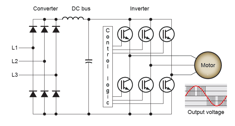 Electrical Drives Ac Vfd Dc. Diagram. Auto Wiring Diagram