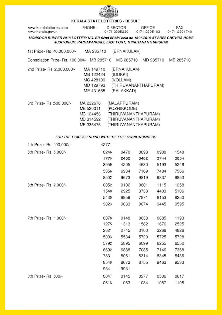 Kerala Lottery Result 18-07-2018 Monsoon Bumper Lottery Results BR-62 Official PDF keralalotteriesresults.in-page-001
