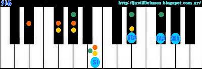 acorde de piano chord sexta 6