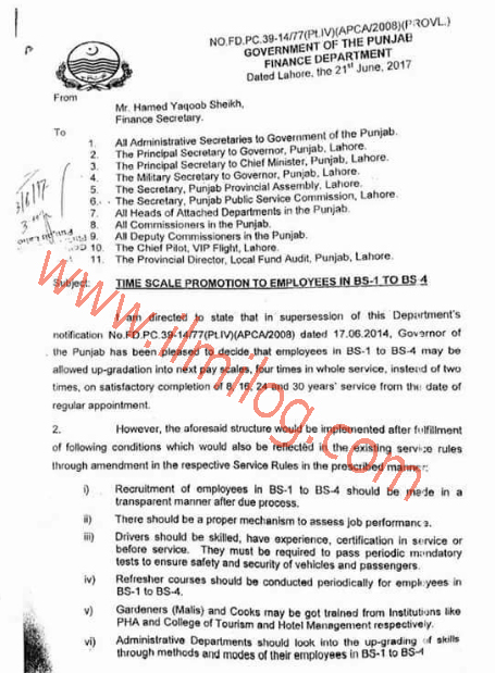 Notification-Time-Scale-Promotion-to-Employees-in-BPS-01-to-BPS-04-Government-of-the-Punjab-Finance-Department