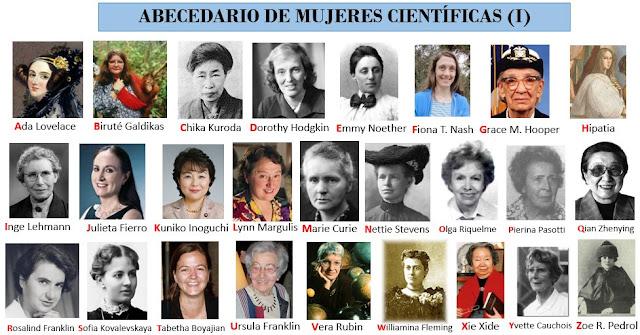 Abecedario de Mujeres científicas