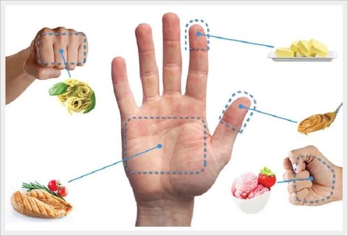 Quantidades de alimentos por refeições
