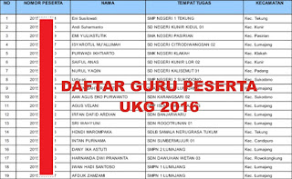 DAFTAR PESERTA UJI KOMPETENSI GURU 2016 LENGKAP