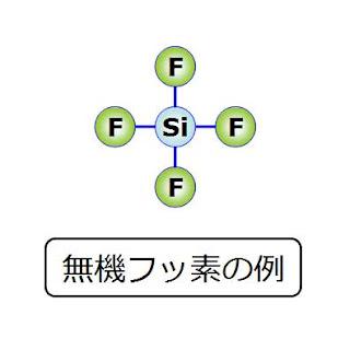 無機フッ素の例