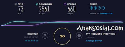Hasil Test Kecepatan pada SpeedTest.Net