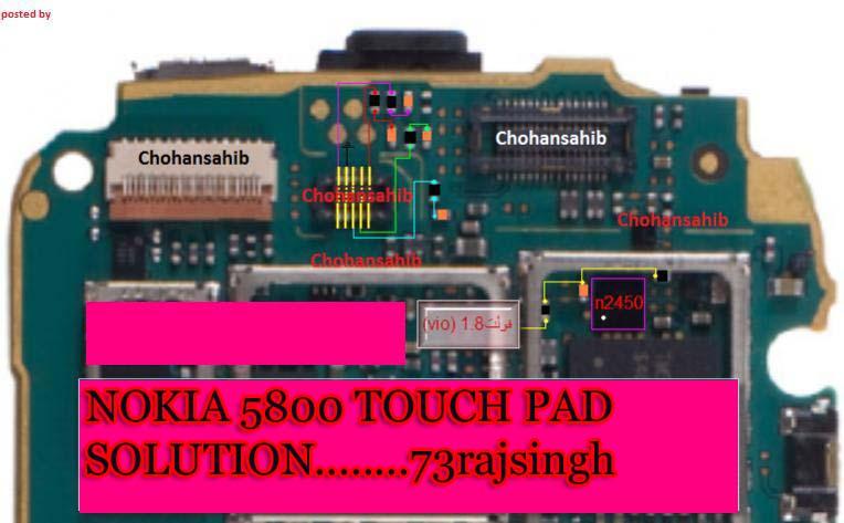 Nokia5800TiuchPadSolution