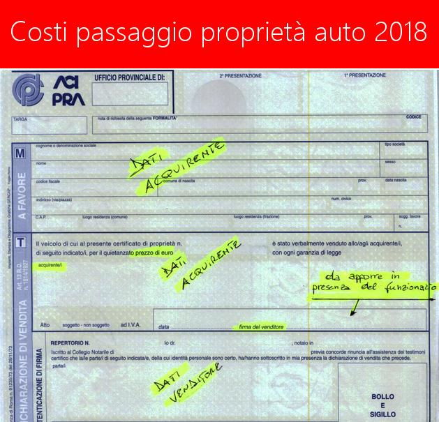 Costo del passaggio di proprietà dell'auto nel 2018 per provincia