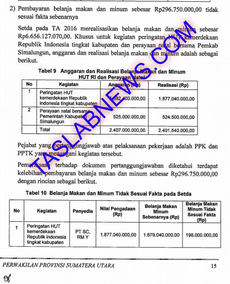Tabel hasil audit BPK.