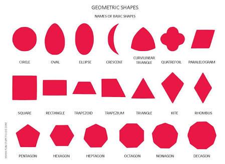 الأشكال الهندسية باللغة الانجليزية ، صور وكلمات List of Geometric Shapes
