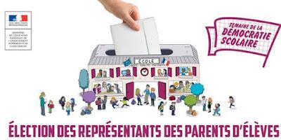 Resultado de imagen de LES ÉLÉCTIONS AUX CONSEILS DES ÉCOLES ET LYCÉES EN FRANCE