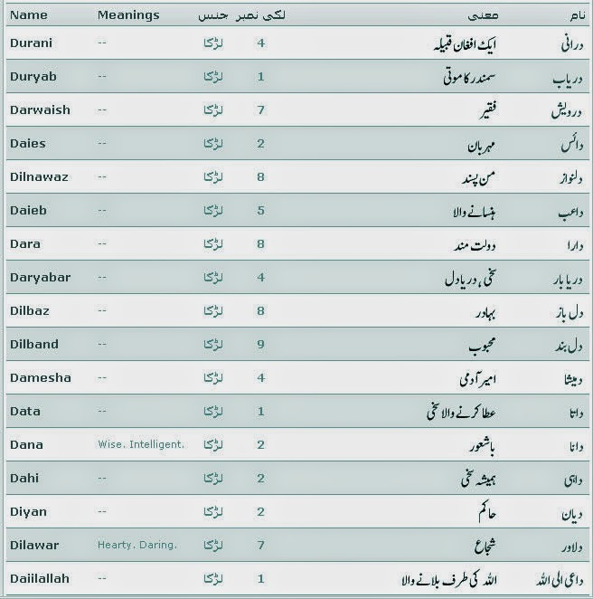 ISLAMIC NAMES MEANING IN URDU PDF DOWNLOAD