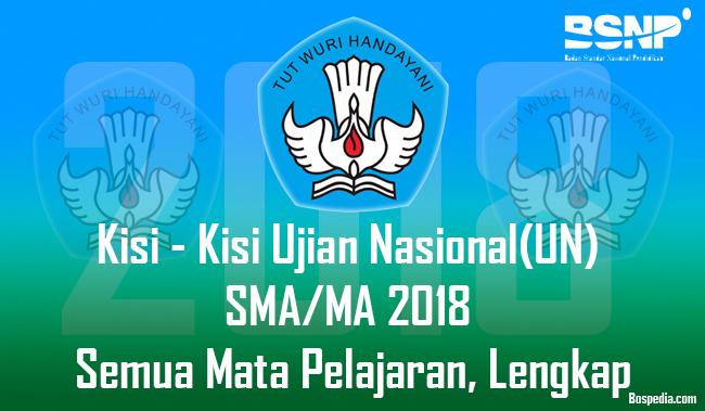 Lengkap merupakan langkah awal supaya para siswa bisa mengerjakan ujian nasional yang nan Kisi - Kisi Ujian Nasional (UN) SMA/MA 2019 Semua Mata Pelajaran, Lengkap