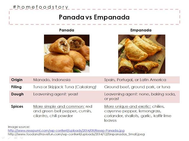 Baked Panada || homefoodstory.blogspot.com