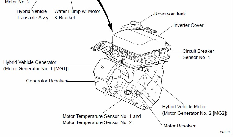 Prius Motor Generator Schematic Diagram - Electrical Work Wiring ...