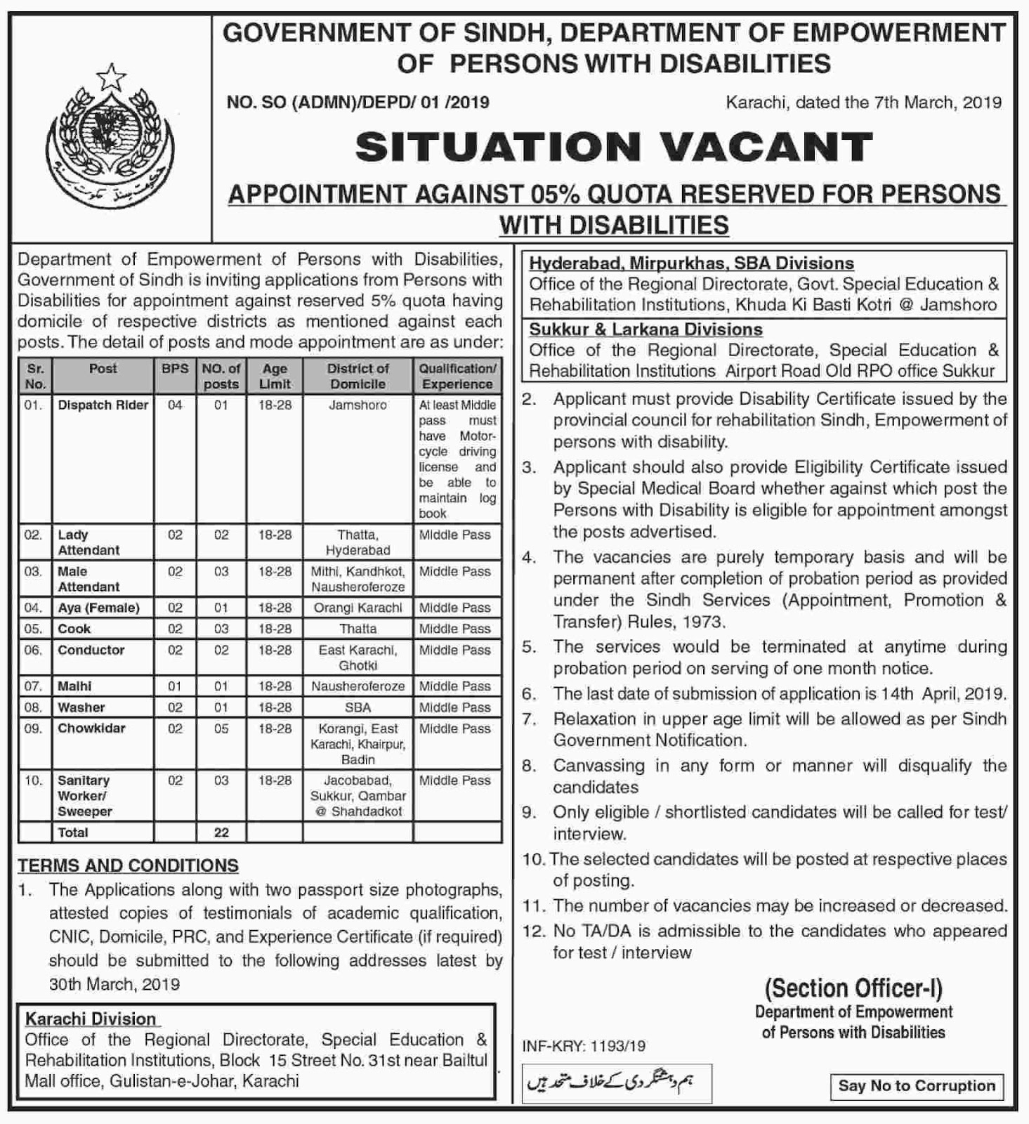 Sindh Empowerment of Persons With Disabilities Jobs 2019